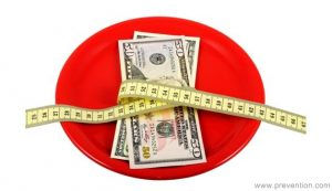 Bariatric Surgery cost