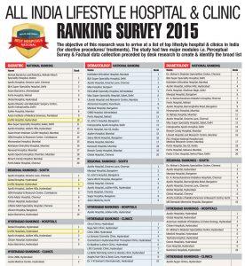 All India Lifestyle Hospital & Clinics Ranking Survey 2015
