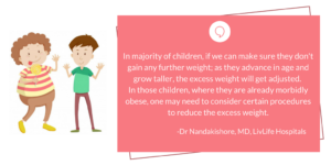 Bariatric Surgery for Children